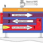 نقشه داخلی نانو بخار 310 و 510